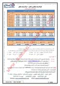 Saman Travel Insurance Price List Saudi Arabia, Iraq and Syria Zone